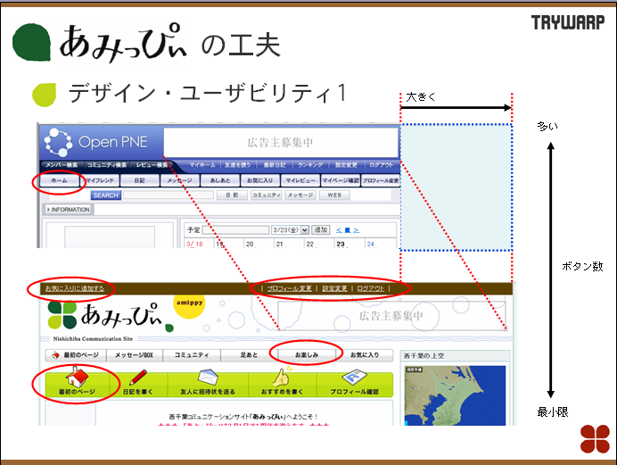 http://trac.openpne.jp/attachment/wiki/pne-book-11/kuhu01.PNG